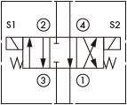 原理图为太阳液压的三位四通电磁阀,型号为:DNDC-XB*。