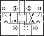 原理图为海德福斯的三位五通电磁阀,型号为:SV10-57C。