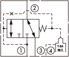 原理图为太阳液压的外控式压力阀,型号为:DVBO,DVCO。