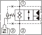 原理图为太阳液压的外泄开启型带两内嵌式阻尼及梭阀的常闭锥阀式逻辑阀,型号为:LODD8, LOFD8 ,LOHD8, LOJD8, LOKD8。