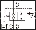 原理图为太阳液压的外泄开启型常闭锥阀式逻辑阀,型号为:DKDR8, DKFR8, DKHR8, DKJR8。