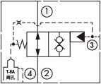 原理图为太阳液压的外泄关闭型常开锥阀式逻辑阀,型号为:DODR8, DOFR8, DOHR8, DOJR8。