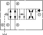 原理图为海德福斯的先导式,四通滑阀,型号为:PD12-S60N。