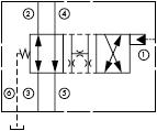 原理图为海德福斯的先导式,四通滑阀,型号为:PD12-S60N, PD42-S60N。