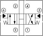 原理图为太阳液压的液控三位四通滑阀,型号为:DCCC-XHN, DCDC-XHN, DCEC-XHN, DCFC-XHN。