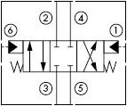 原理图为海德福斯及太阳液压的先导式液控三位四通滑阀,型号为:DDDC-XCN, PD16-S67C, HPD16-S67C, HPD42-S67C。