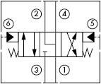 原理图为太阳液压的液控三位四通滑阀,型号为:DCCC-XYN, DCDC-XYN, DCEC-XYN, DCFC-XYN。
