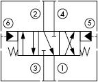 原理图为太阳液压的液控三位四通滑阀,型号为:DCCC-XAN, DCDC-XAN, DCEC-XAN, DCFC-XAN。