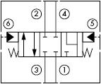 原理图为太阳液压的液控三位四通滑阀,型号为:DCCC-XFN,DCDC-XFN, DCEC-XFN, DCFC-XFN。