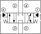 原理图为太阳液压的液控三位四通滑阀,型号为:DDDC-XTN。